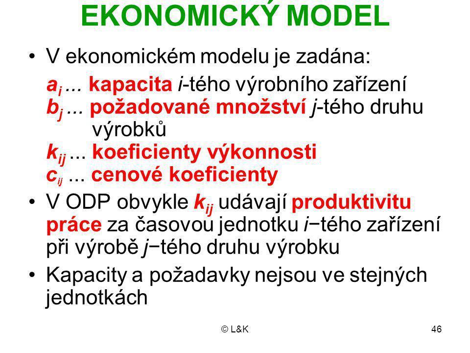 EKONOMICKÝ MODEL V ekonomickém modelu je zadána: