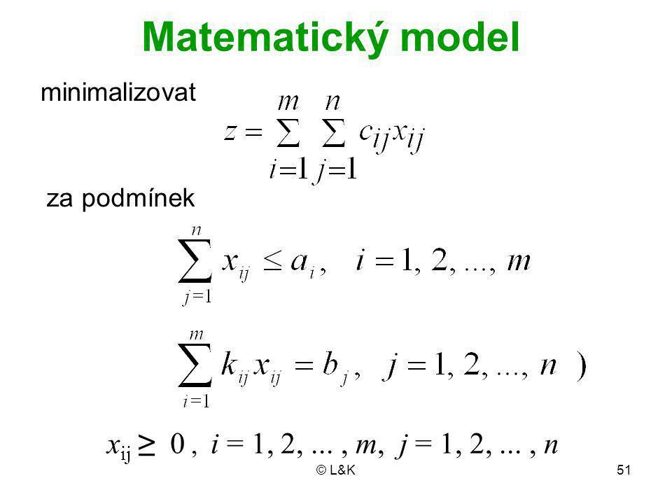 Matematický model xij ≥ 0 , i = 1, 2, ... , m, j = 1, 2, ... , n