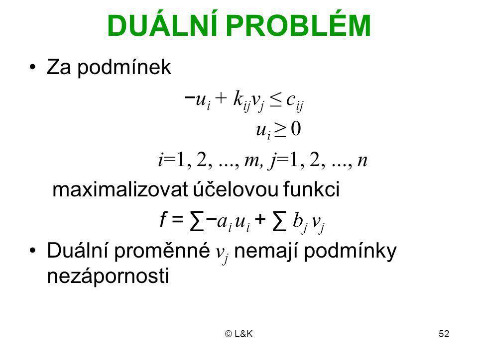 DUÁLNÍ PROBLÉM Za podmínek ui ≥ 0 i=1, 2, ..., m, j=1, 2, ..., n