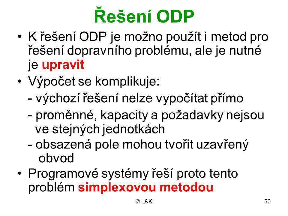 Řešení ODP K řešení ODP je možno použít i metod pro řešení dopravního problému, ale je nutné je upravit.