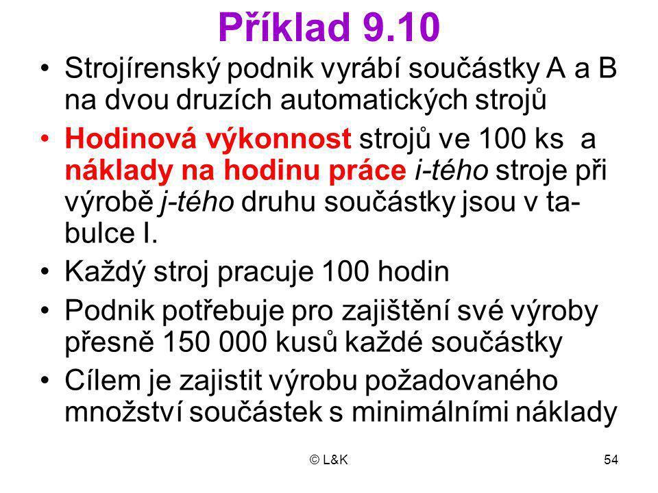 Příklad 9.10 Strojírenský podnik vyrábí součástky A a B na dvou druzích automatických strojů.