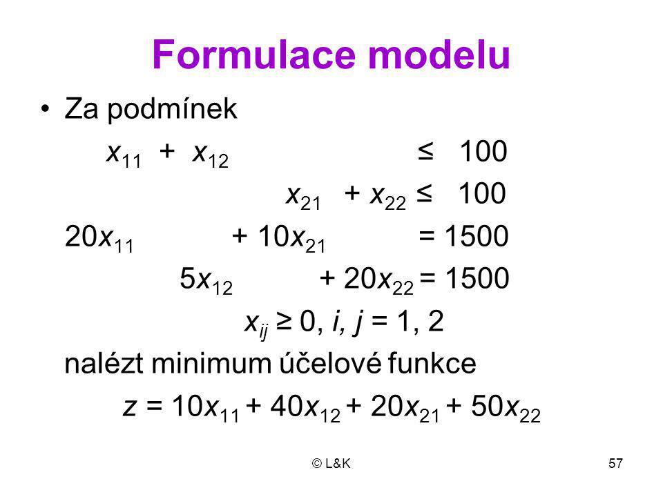 Formulace modelu Za podmínek x11 + x12 ≤ 100 x21 + x22 ≤ 100
