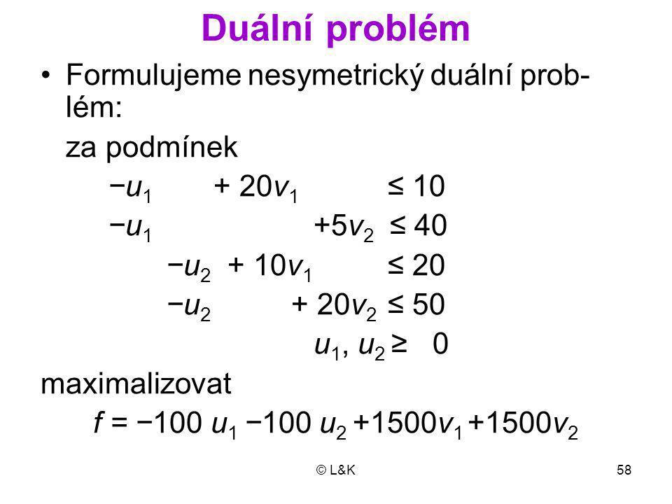 Duální problém Formulujeme nesymetrický duální prob-lém: za podmínek