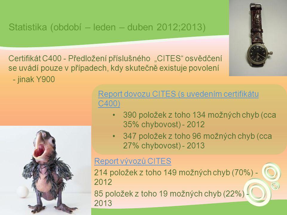 Statistika (období – leden – duben 2012;2013)