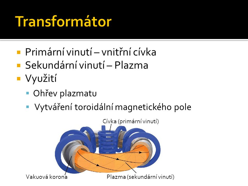 Transformátor Primární vinutí – vnitřní cívka