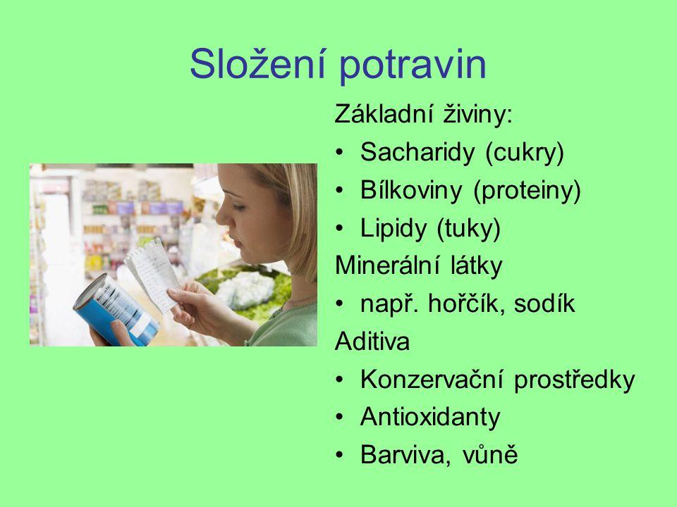 Složení potravin Základní živiny: Sacharidy (cukry)