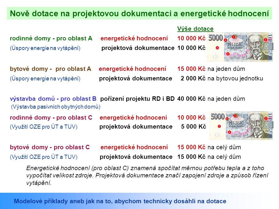 Nově dotace na projektovou dokumentaci a energetické hodnocení