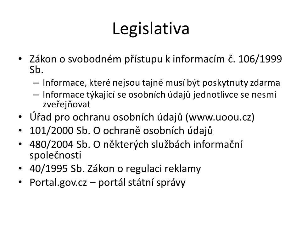 Legislativa Zákon o svobodném přístupu k informacím č. 106/1999 Sb.