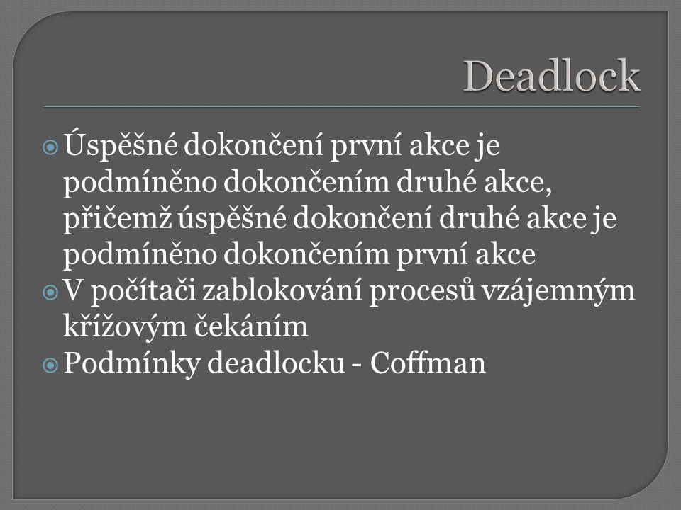 Deadlock Úspěšné dokončení první akce je podmíněno dokončením druhé akce, přičemž úspěšné dokončení druhé akce je podmíněno dokončením první akce.