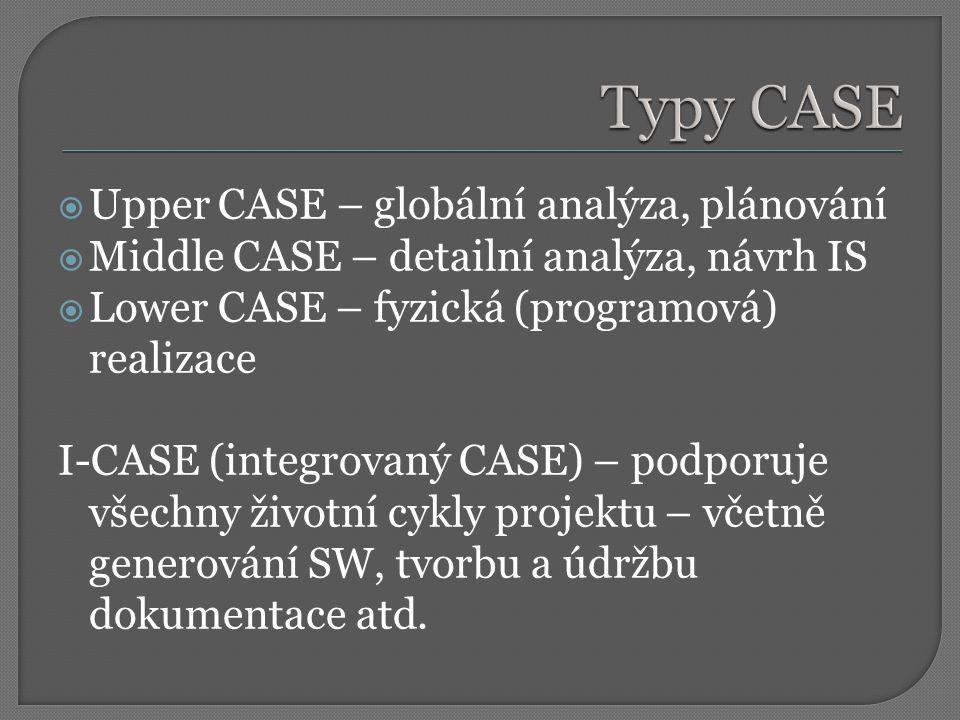 Typy CASE Upper CASE – globální analýza, plánování