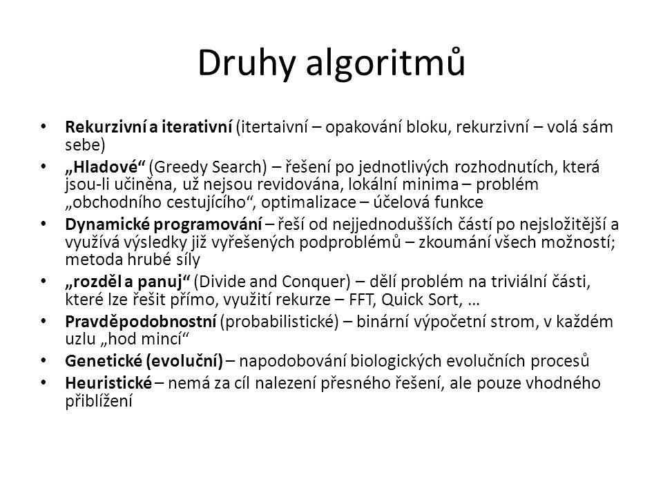 Druhy algoritmů Rekurzivní a iterativní (itertaivní – opakování bloku, rekurzivní – volá sám sebe)