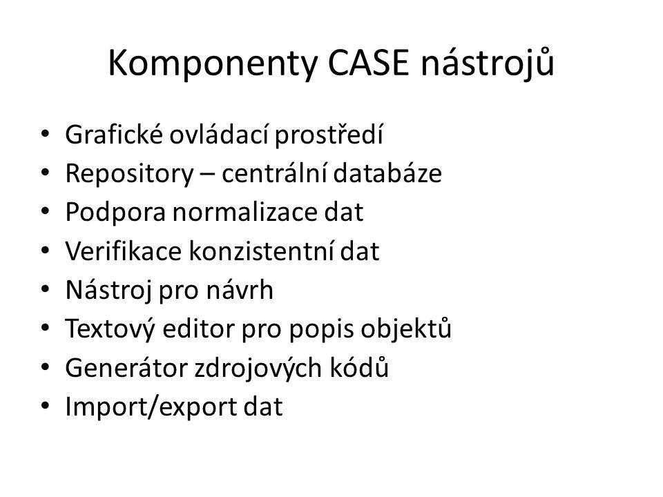 Komponenty CASE nástrojů