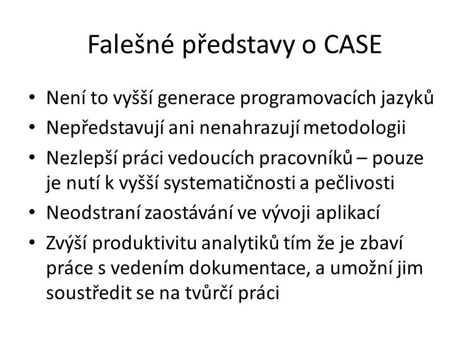 Falešné představy o CASE