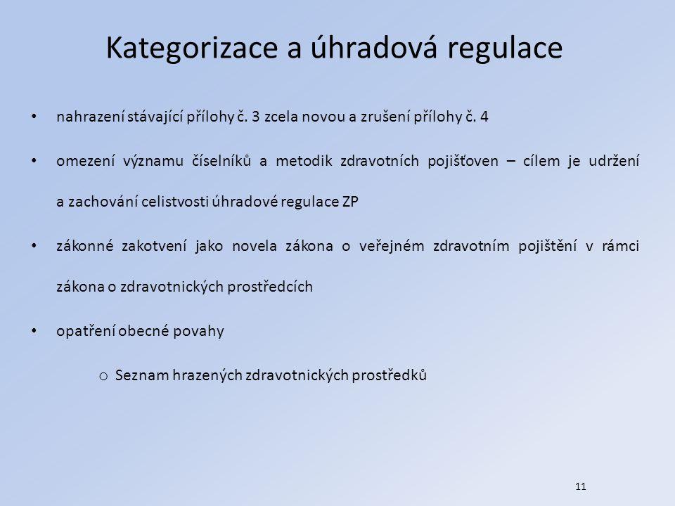 Kategorizace a úhradová regulace