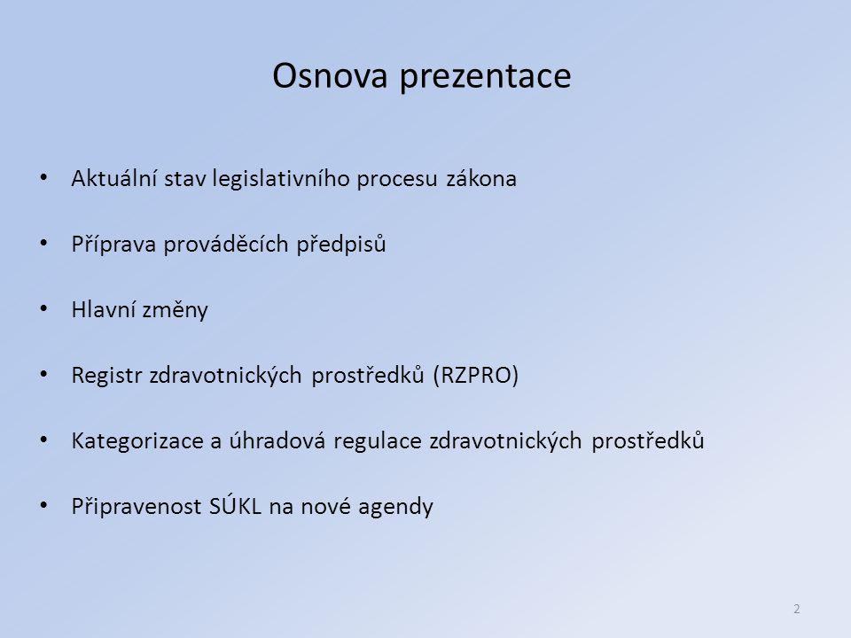 Osnova prezentace Aktuální stav legislativního procesu zákona