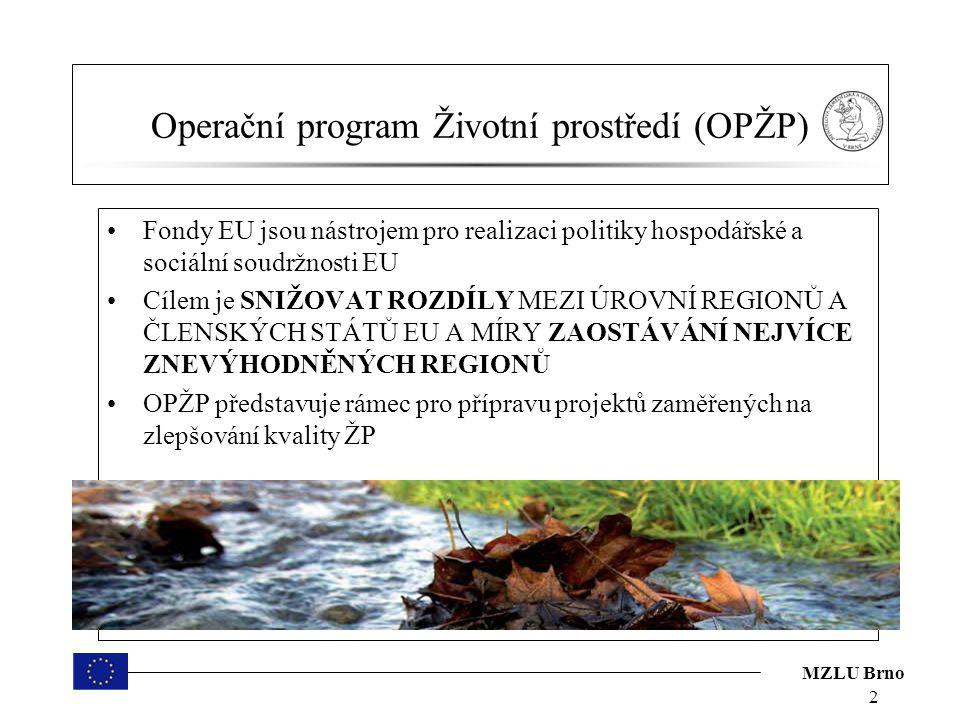 Operační program Životní prostředí (OPŽP)