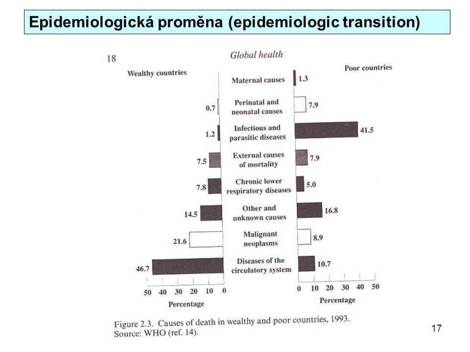 Epidemiologická proměna (epidemiologic transition)