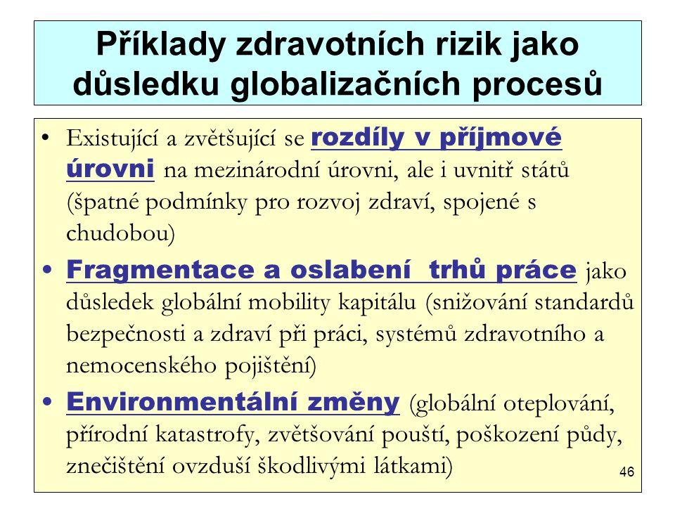 Příklady zdravotních rizik jako důsledku globalizačních procesů