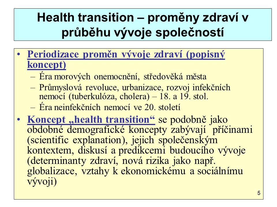 Health transition – proměny zdraví v průběhu vývoje společností