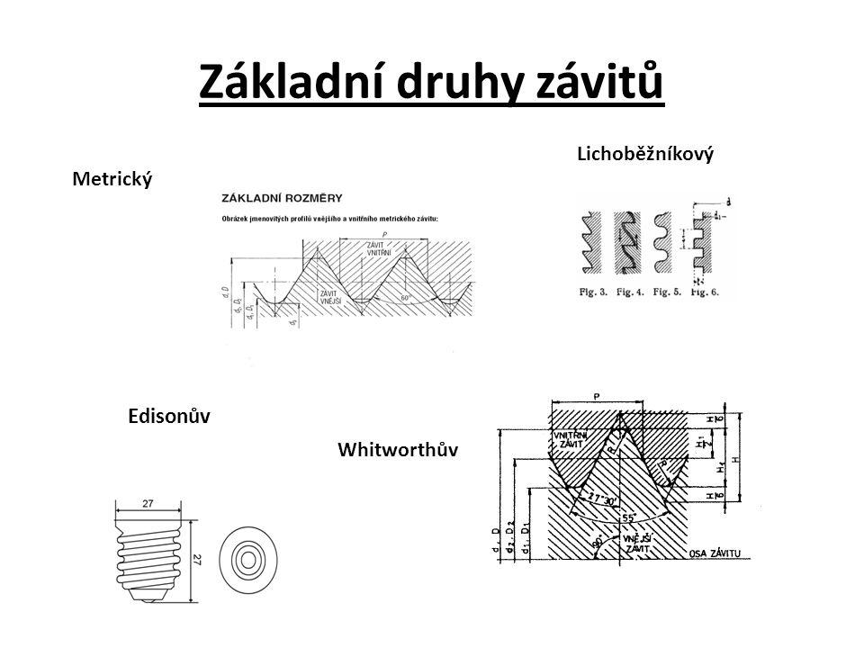 Základní druhy závitů Lichoběžníkový Metrický Edisonův Whitworthův