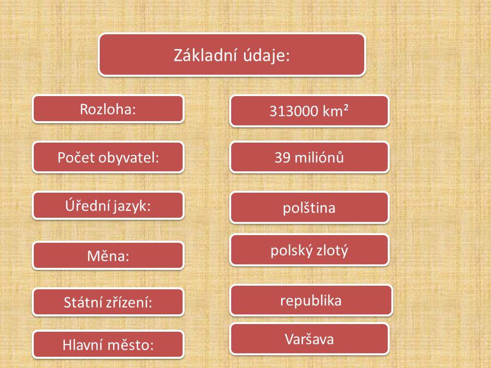 Základní údaje: Rozloha: 313000 km² Počet obyvatel: 39 miliónů