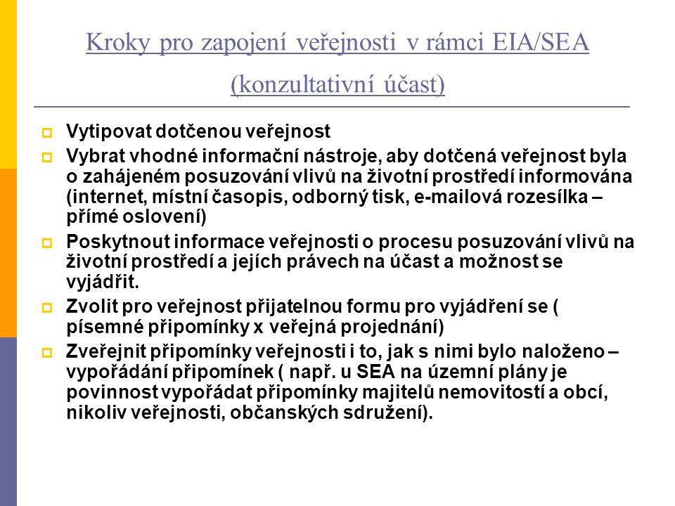 Kroky pro zapojení veřejnosti v rámci EIA/SEA (konzultativní účast)