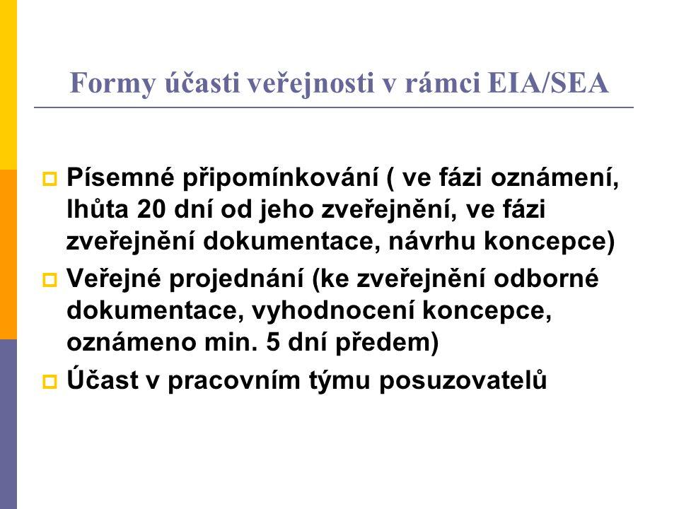Formy účasti veřejnosti v rámci EIA/SEA