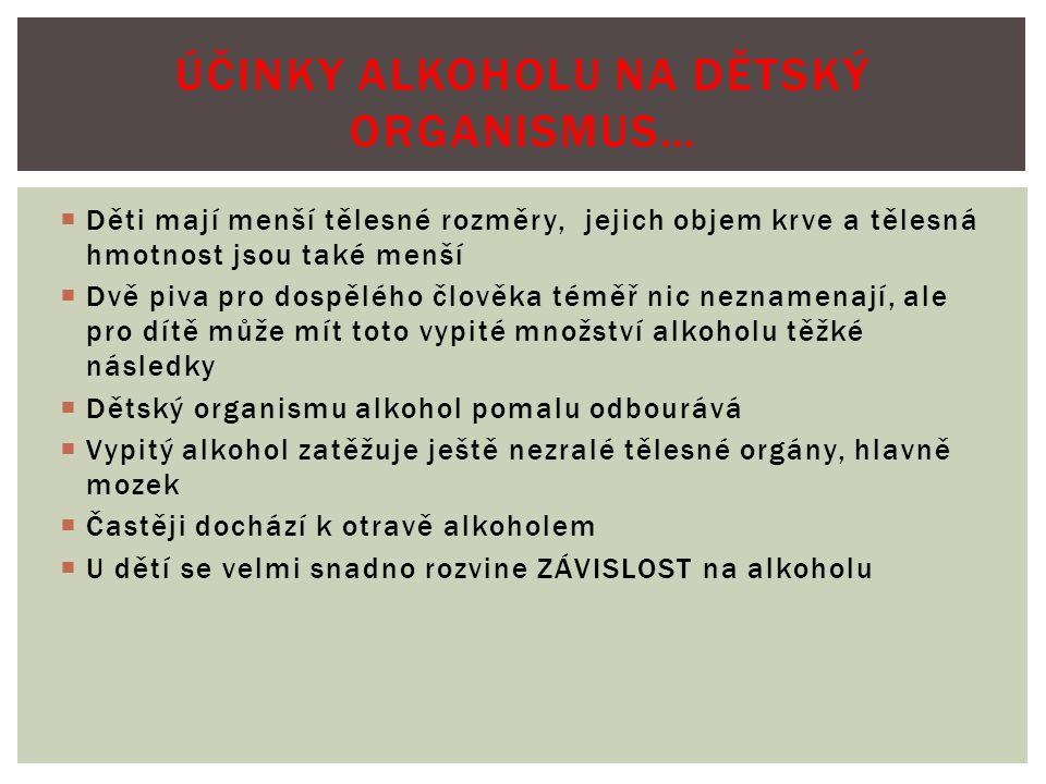 Účinky alkoholu na dětský organismus…