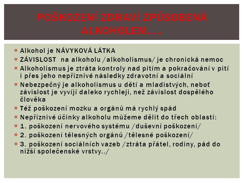 Poškození zdraví způsobená alkoholem…..