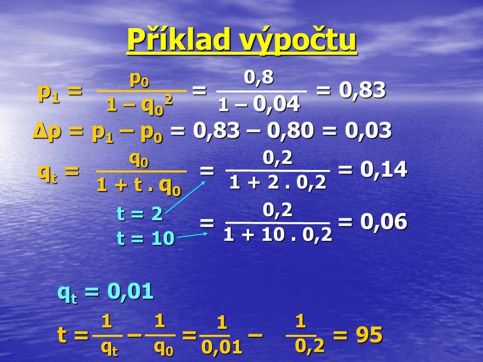 Příklad výpočtu p1 = = = 0,83 ∆p = p1 – p0 = 0,83 – 0,80 = 0,03 qt = =