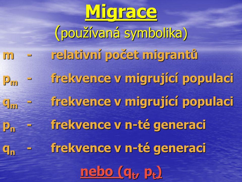 Migrace (používaná symbolika)