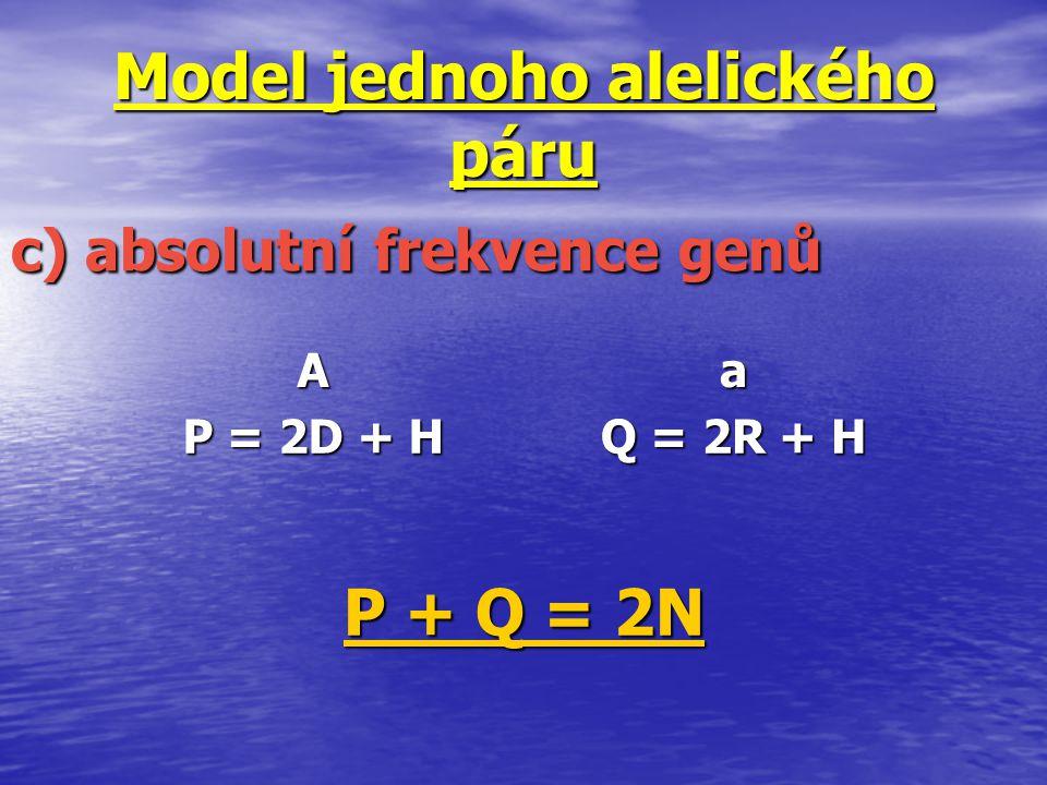 Model jednoho alelického páru