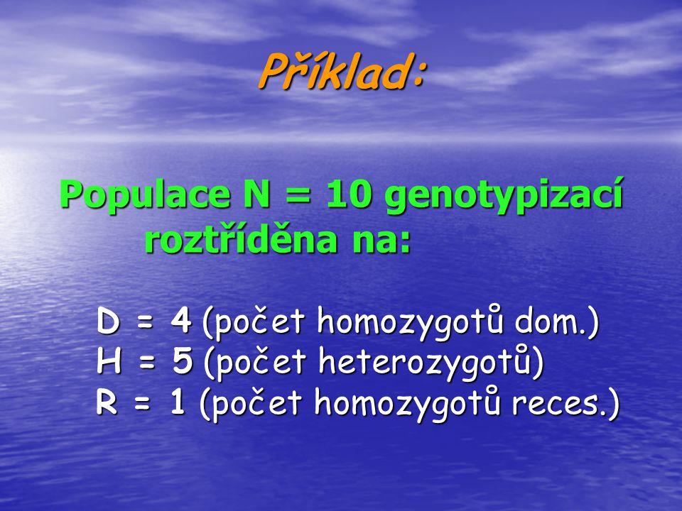 Populace N = 10 genotypizací