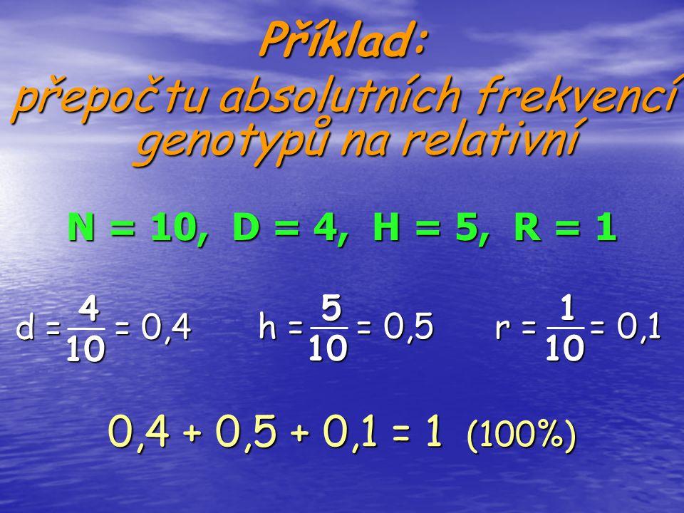 přepočtu absolutních frekvencí genotypů na relativní