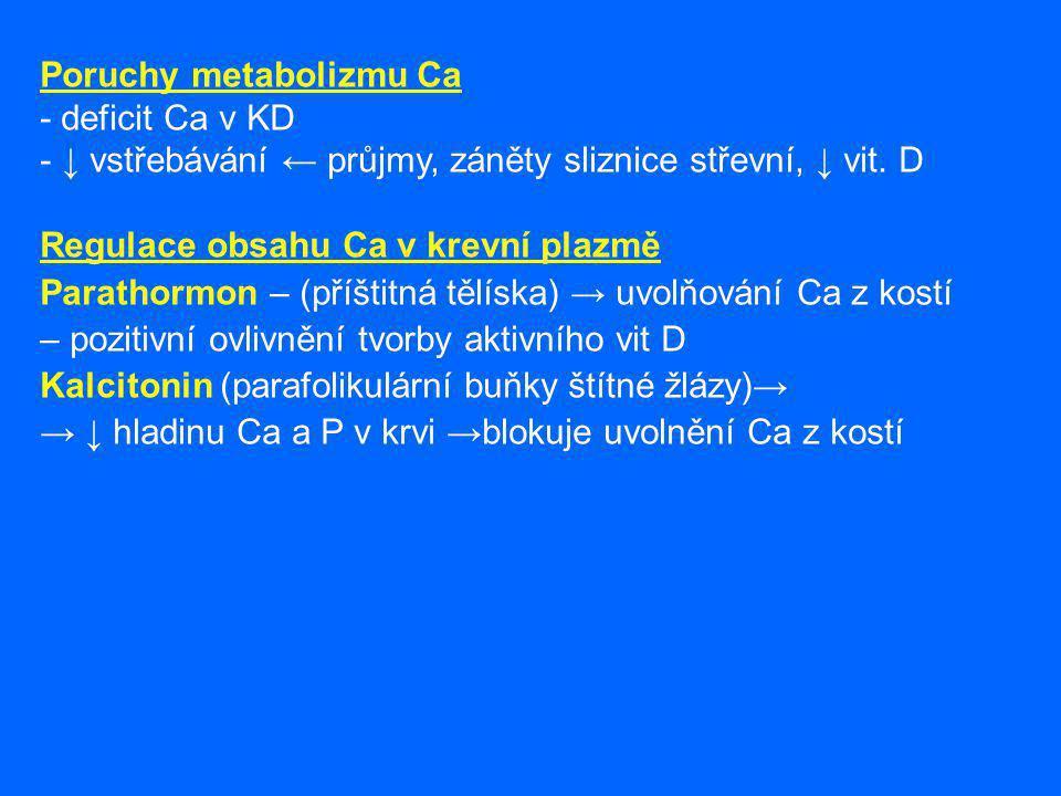 Poruchy metabolizmu Ca