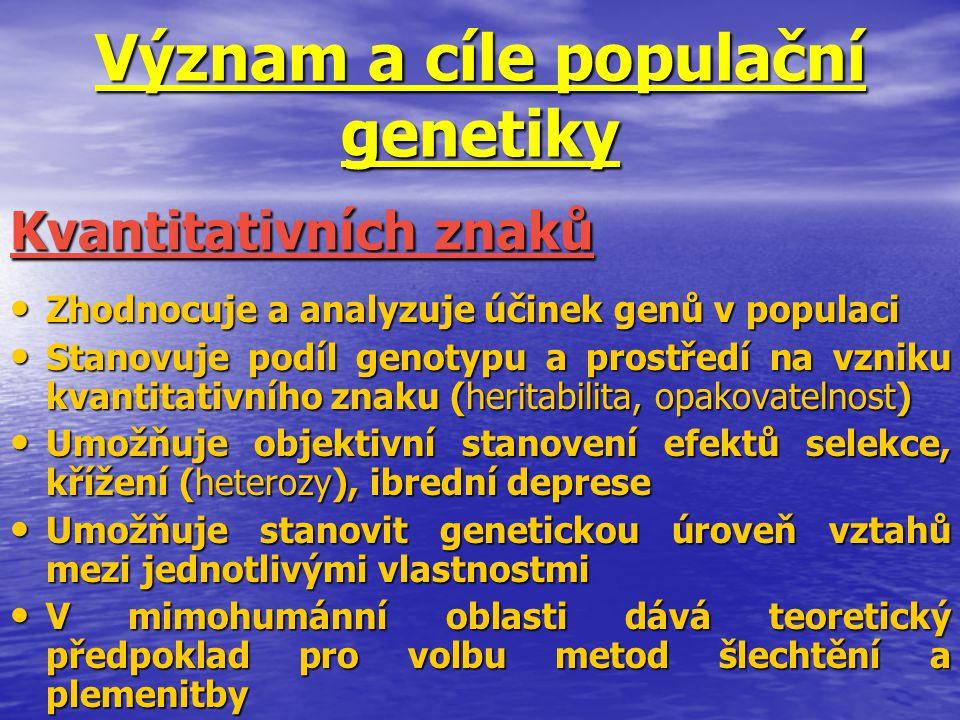 Význam a cíle populační genetiky