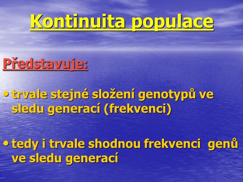 Kontinuita populace Představuje:
