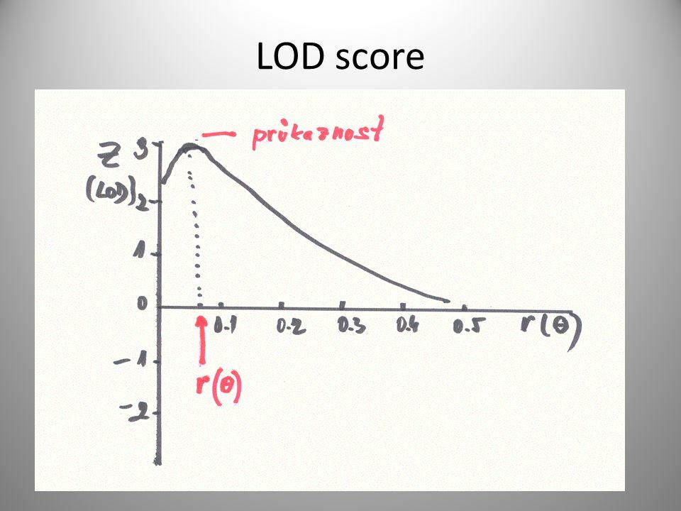 LOD score