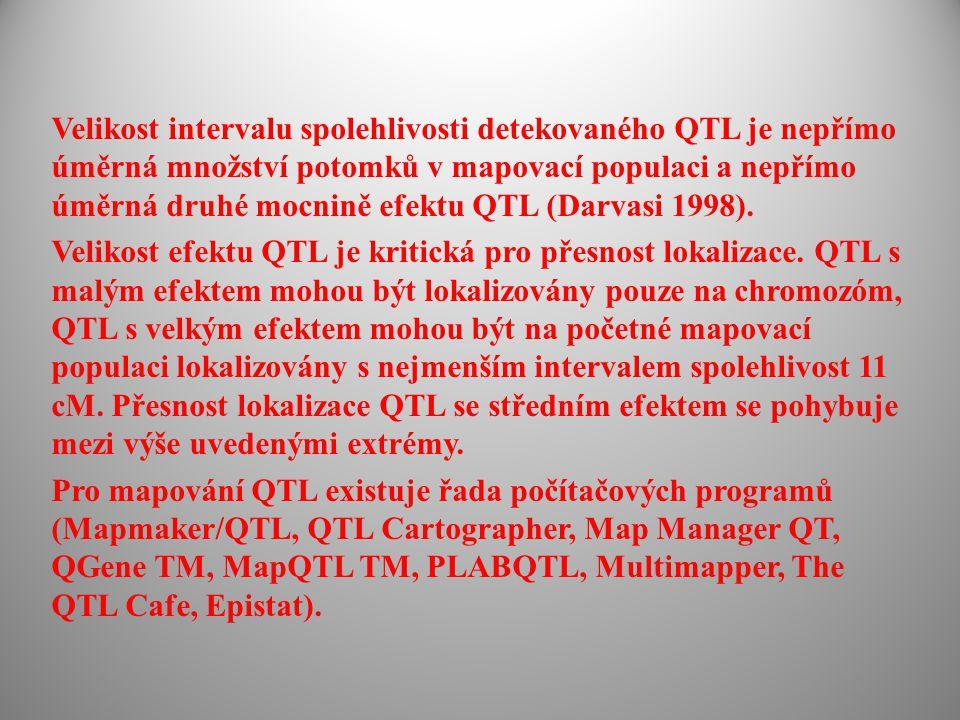 Velikost intervalu spolehlivosti detekovaného QTL je nepřímo úměrná množství potomků v mapovací populaci a nepřímo úměrná druhé mocnině efektu QTL (Darvasi 1998).