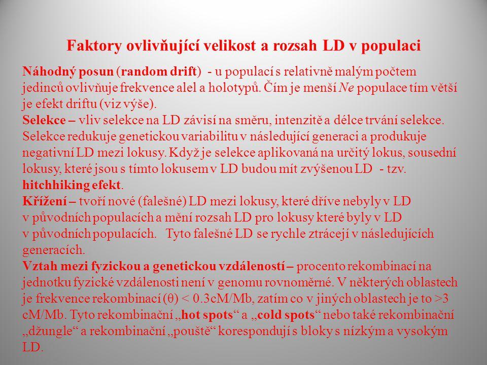 Faktory ovlivňující velikost a rozsah LD v populaci