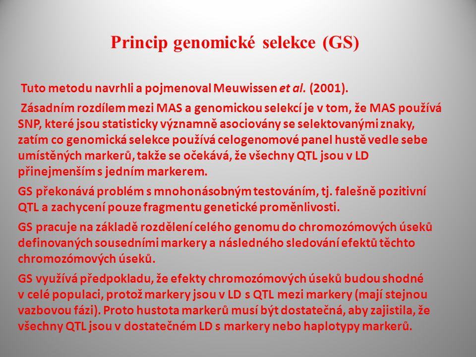 Princip genomické selekce (GS)