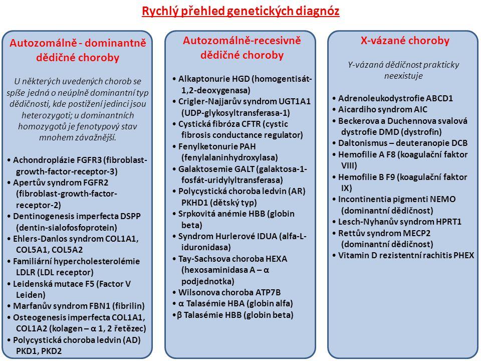 Rychlý přehled genetických diagnóz