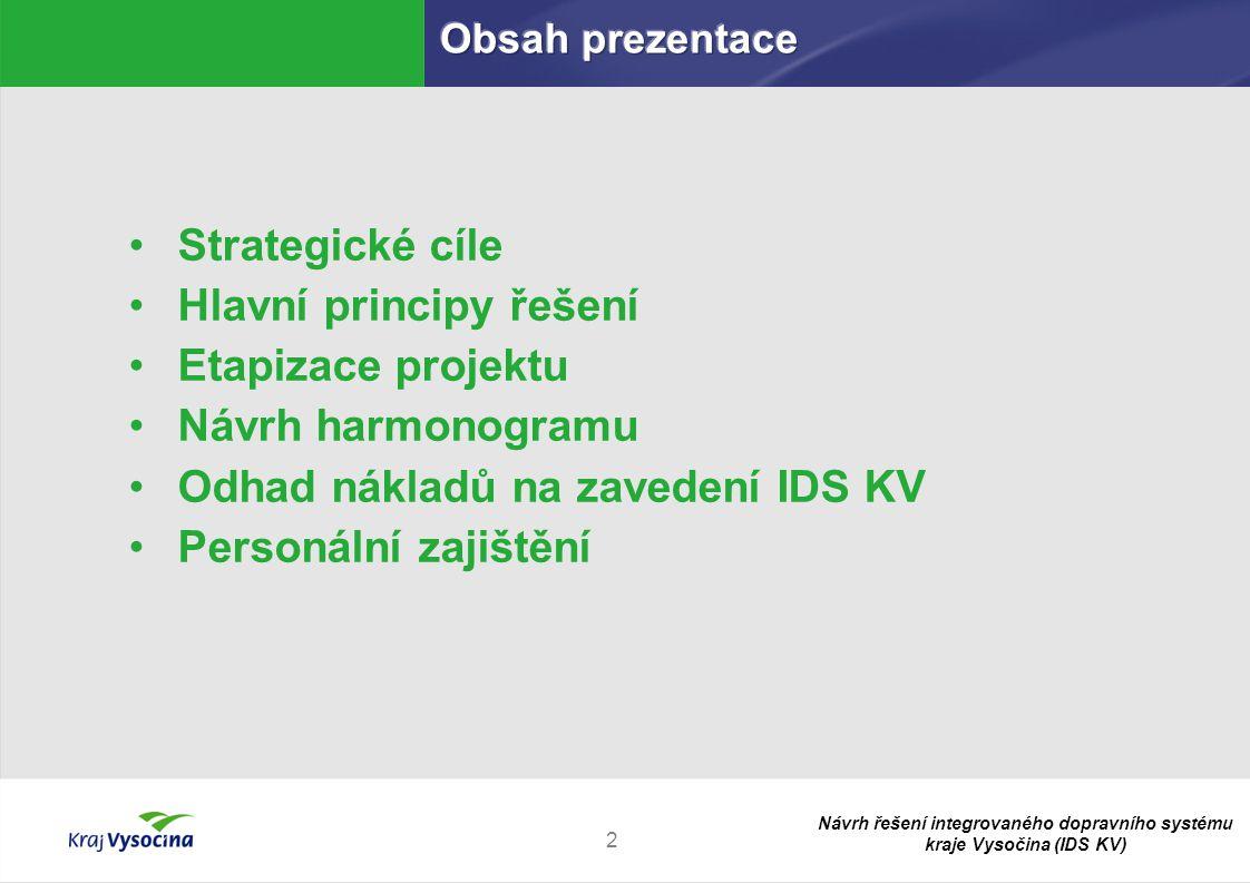 Hlavní principy řešení Etapizace projektu Návrh harmonogramu