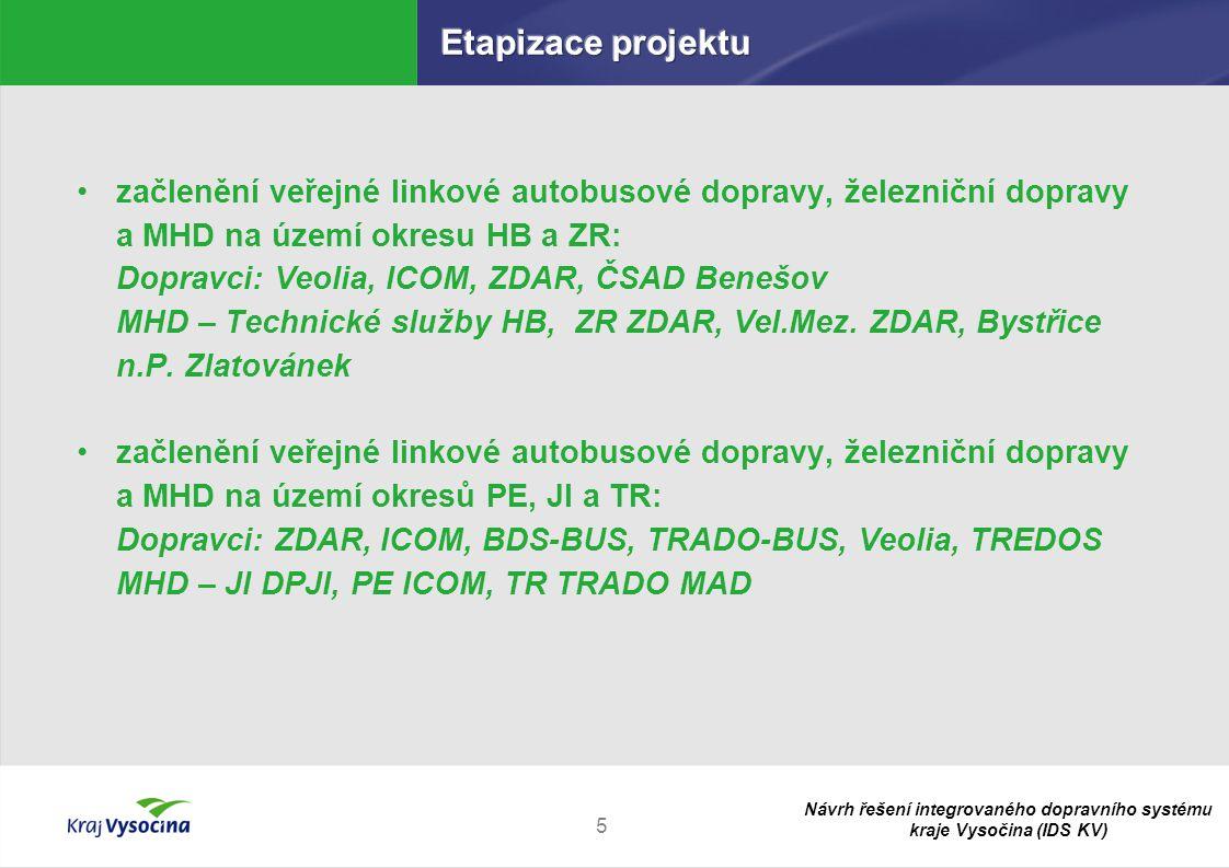 Etapizace projektu začlenění veřejné linkové autobusové dopravy, železniční dopravy a MHD na území okresu HB a ZR: