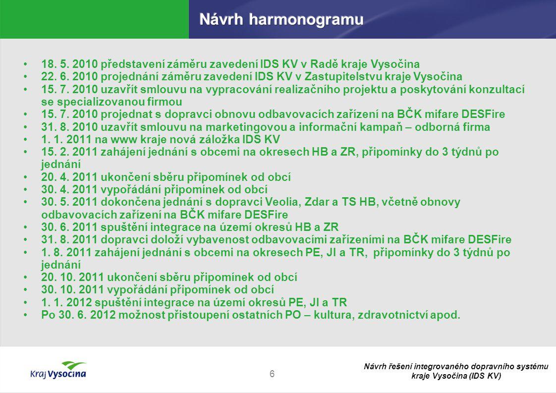 Návrh harmonogramu 18. 5. 2010 představení záměru zavedení IDS KV v Radě kraje Vysočina.