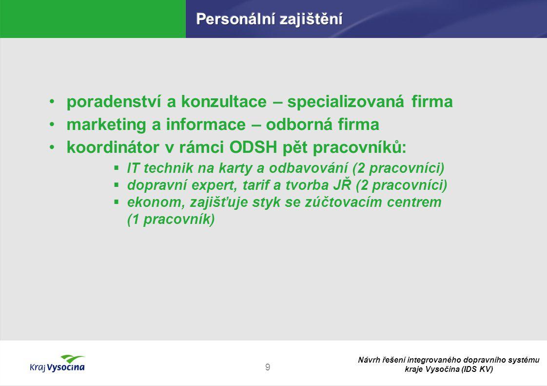 poradenství a konzultace – specializovaná firma