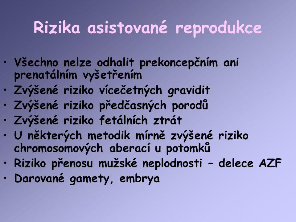 Rizika asistované reprodukce