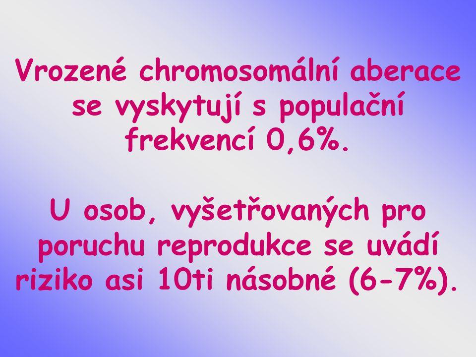 Vrozené chromosomální aberace se vyskytují s populační frekvencí 0,6%
