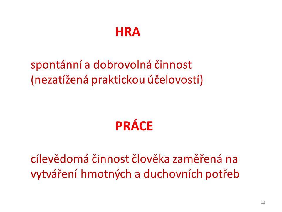 HRA spontánní a dobrovolná činnost (nezatížená praktickou účelovostí)