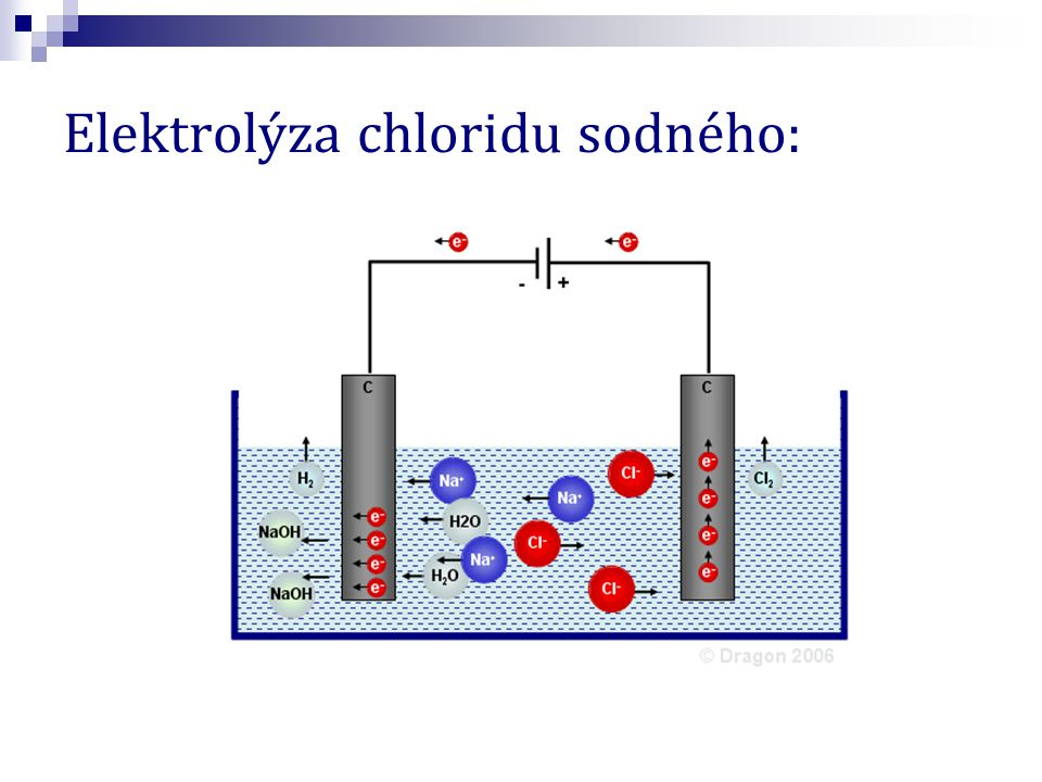 Elektrolýza chloridu sodného: